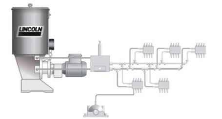 W Mega lincoln - układy centralnego smarowania SC05