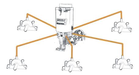 Nowość lincoln - układy centralnego smarowania LI68